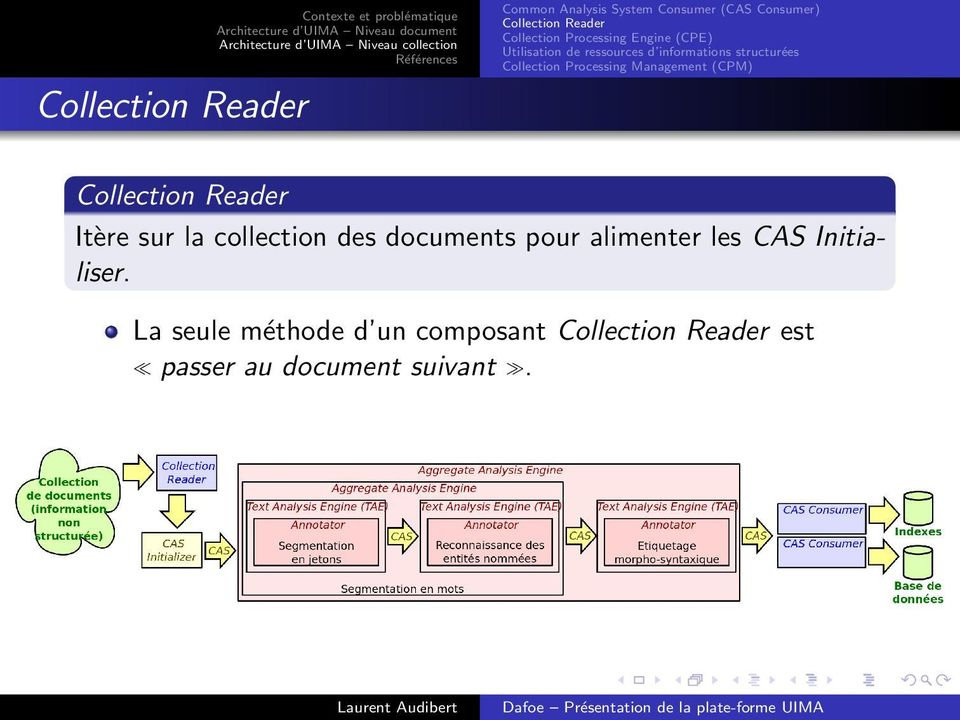 Collection Processing Management (CPM) Collection Reader Itère sur la collection des documents pour