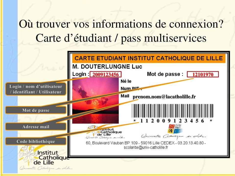 Carte d étudiant / pass multiservices