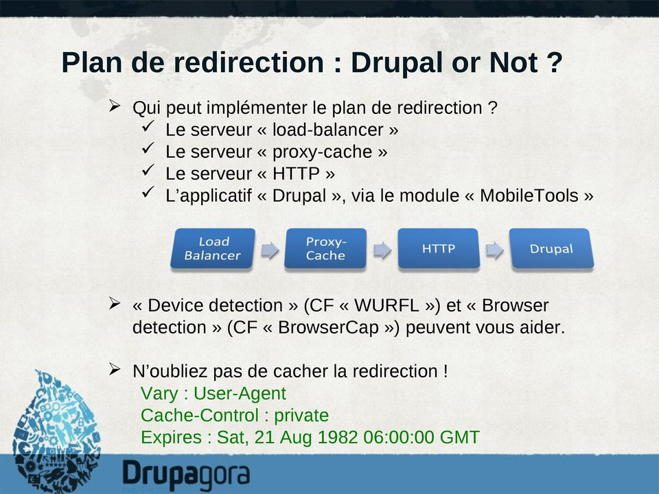 module «MobileTools» «Device detection» (CF «WURFL») et «Browser detection» (CF «BrowserCap») peuvent