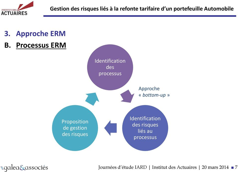«bottom-up» Proposition de gestion des risques