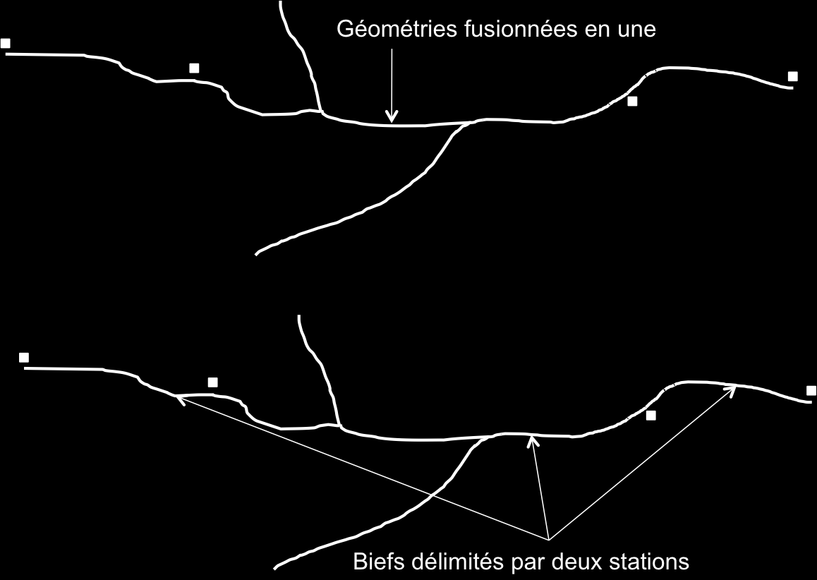 9.2. Extraction des sites hydrologiques 64 FIG. 9.