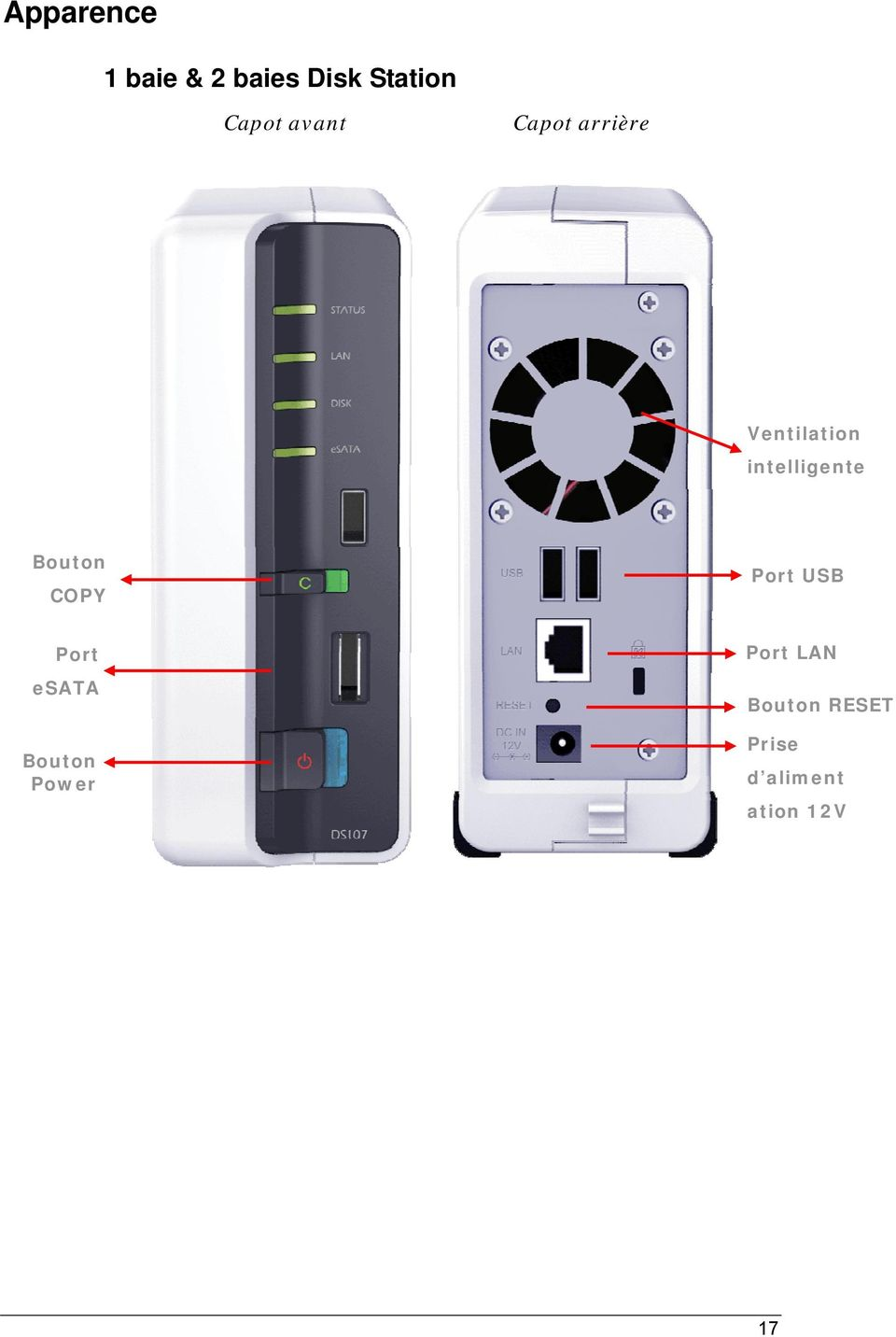 Bouton COPY Port USB Port esata Bouton Power