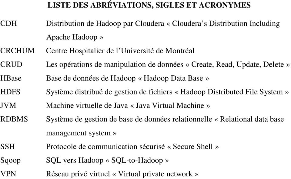 distribué de gestion de fichiers «Hadoop Distributed File System» JVM Machine virtuelle de Java «Java Virtual Machine» RDBMS Système de gestion de base de données