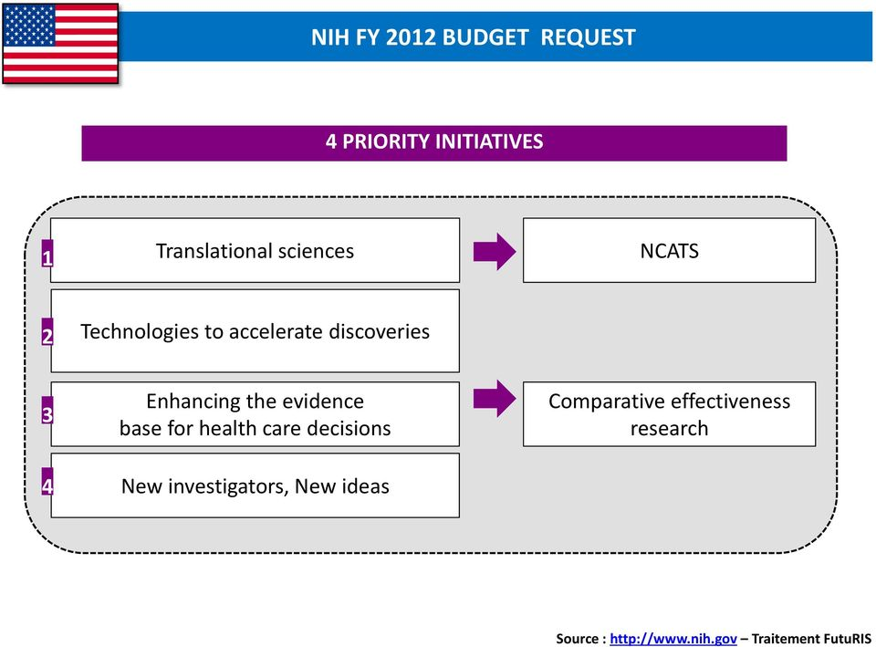 the evidence base for health care decisions New investigators, New ideas