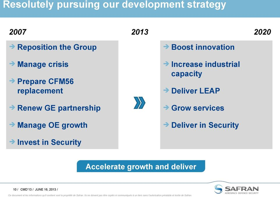 Boost innovation Increase industrial capacity Deliver LEAP Grow services Deliver