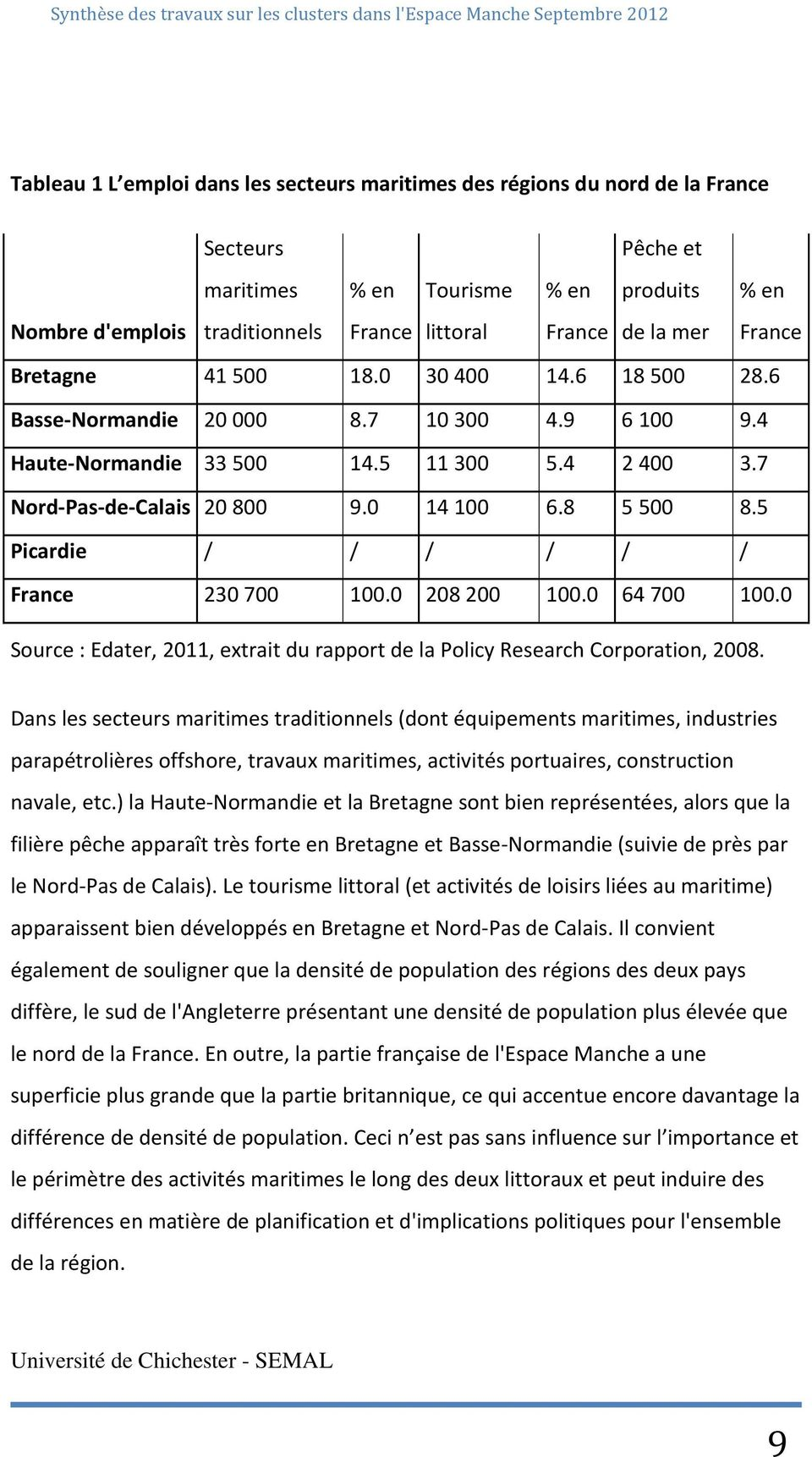 5 Picardie / / / / / / France 230700 100.0 208200 100.0 64700 100.0 Source : Edater, 2011, extrait du rapport de la Policy Research Corporation, 2008.