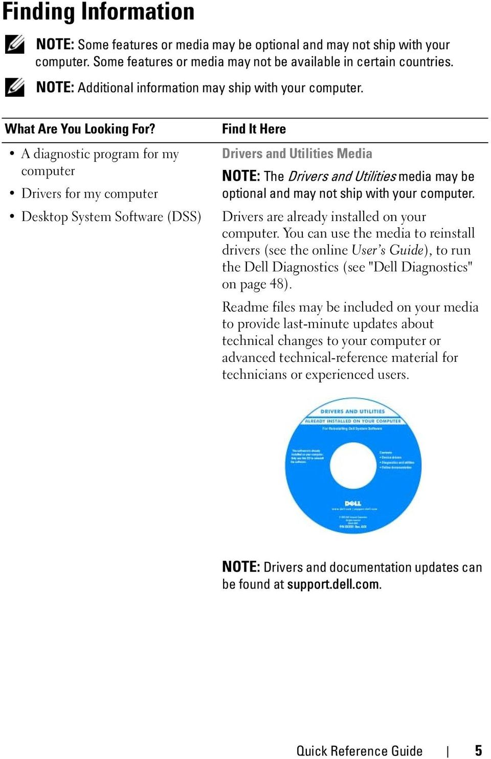 A diagnostic program for my computer Drivers for my computer Desktop System Software (DSS) Find It Here Drivers and Utilities Media NOTE: The Drivers and Utilities media may be optional and may not