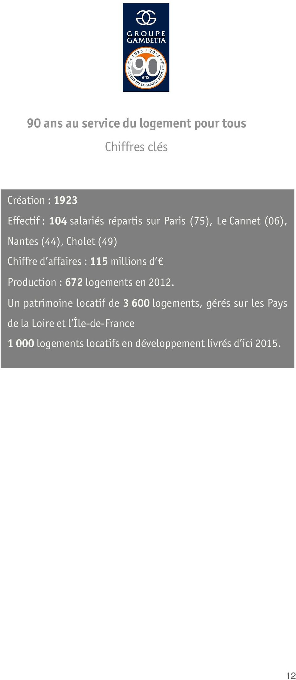 millions d Production : 672 logements en 2012.