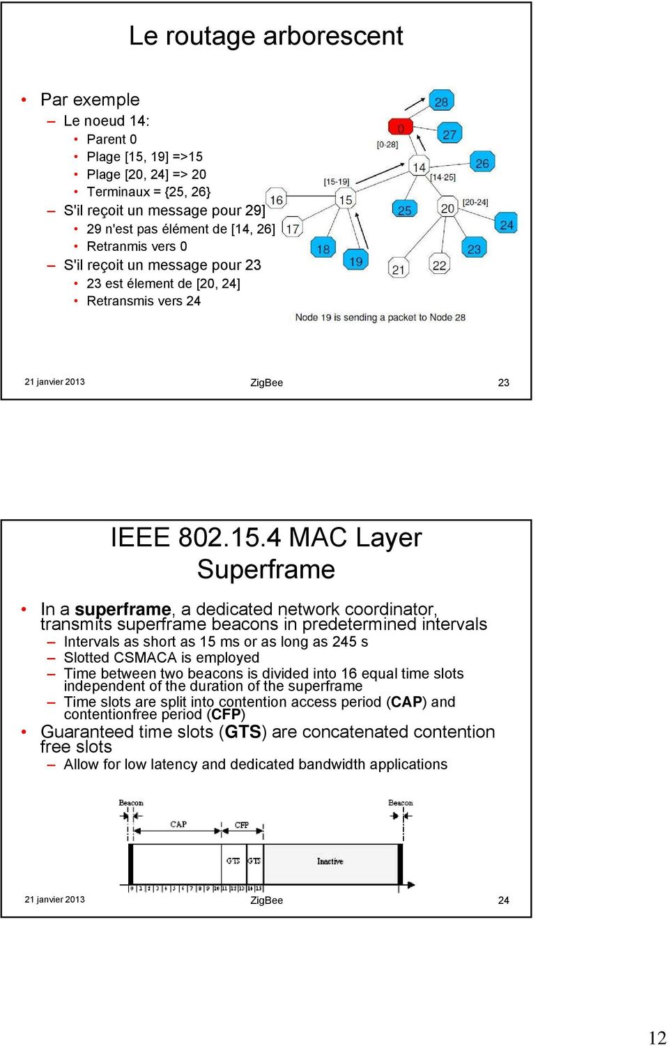 4 MAC Layer Superframe In a superframe, a dedicated network coordinator, transmits superframe beacons in predetermined intervals Intervals as short as 15 ms or as long as 245 s Slotted CSMACA is