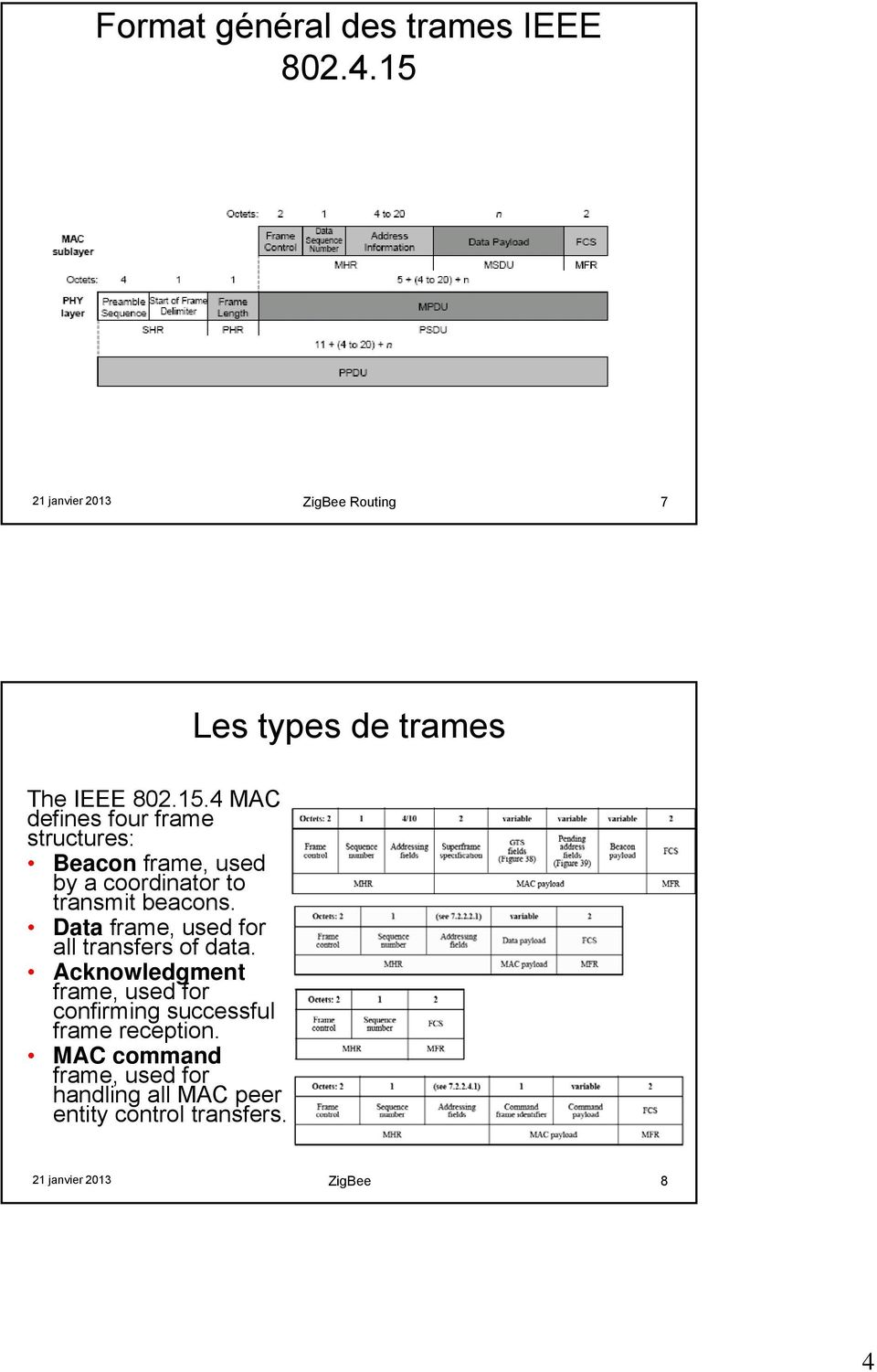 Data frame, used for all transfers of data.