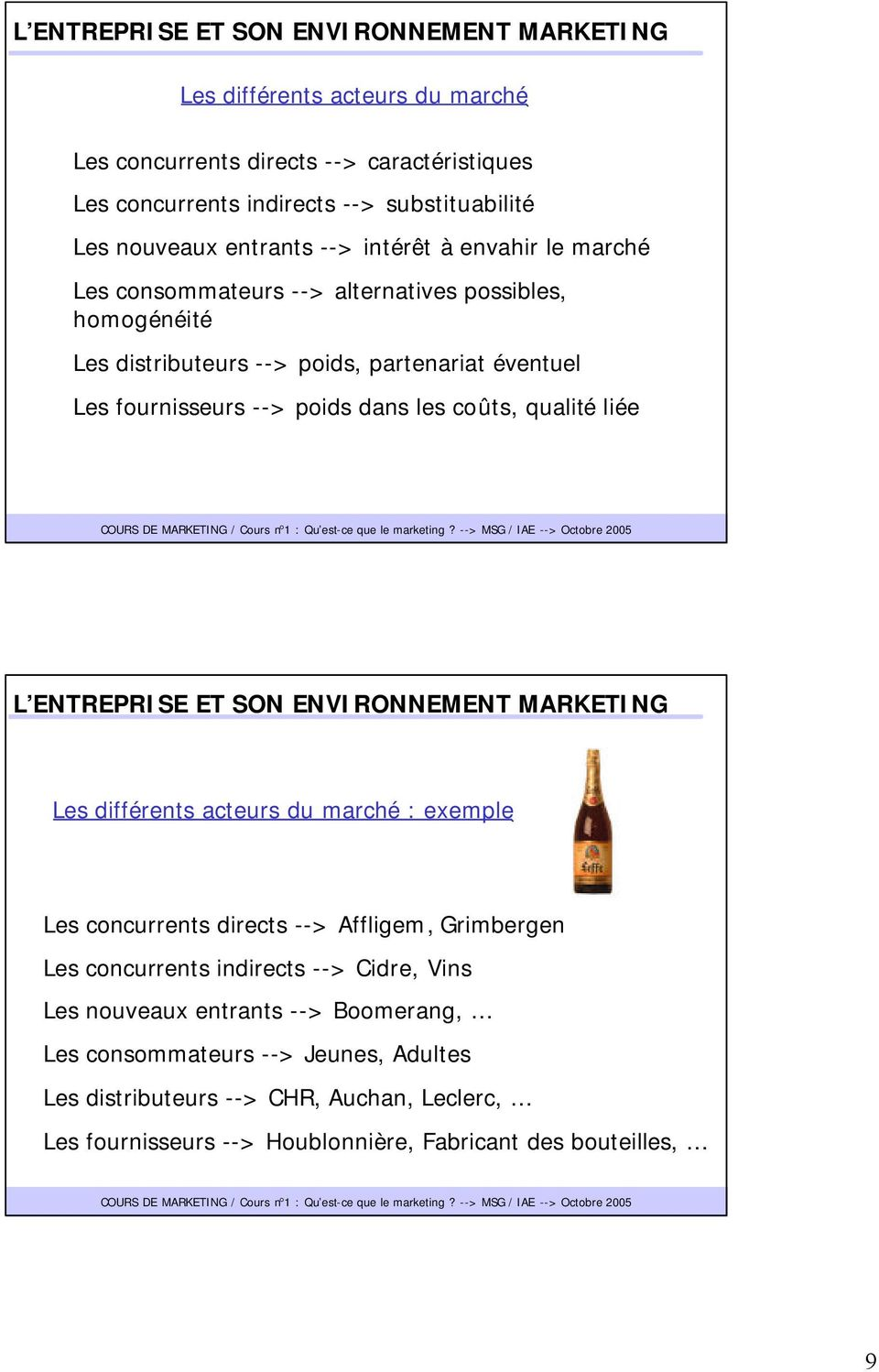 coûts, qualité liée L ENTREPRISE ET SON ENVIRONNEMENT MARKETING Les différents acteurs du marché : exemple Les concurrents directs --> Affligem, Grimbergen Les concurrents indirects -->