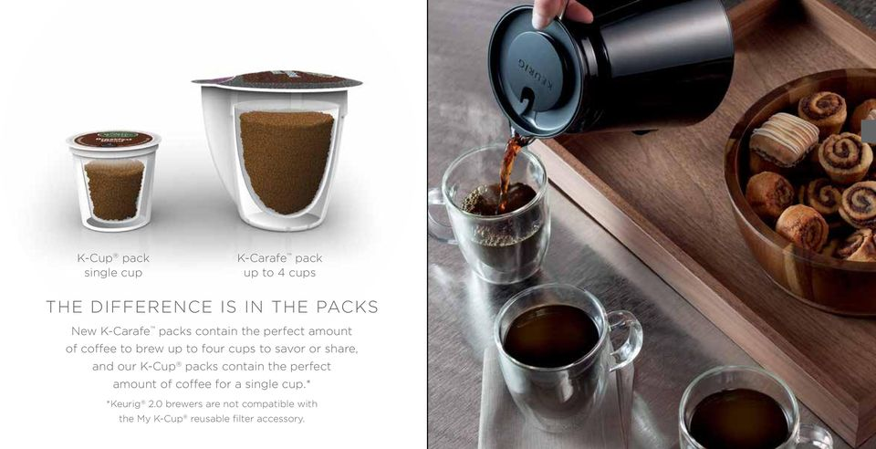 or share, and our K-Cup packs contain the perfect amount of coffee for a single cup.