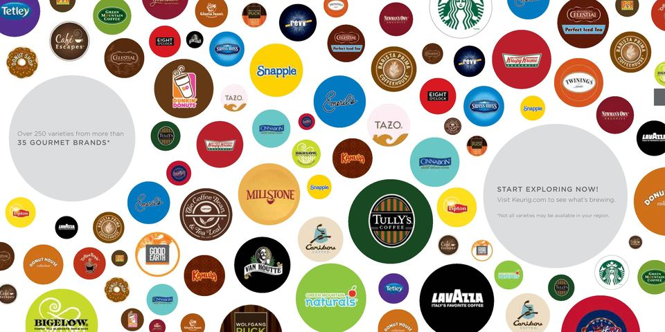 Visit Keurig.com to see what s brewing.