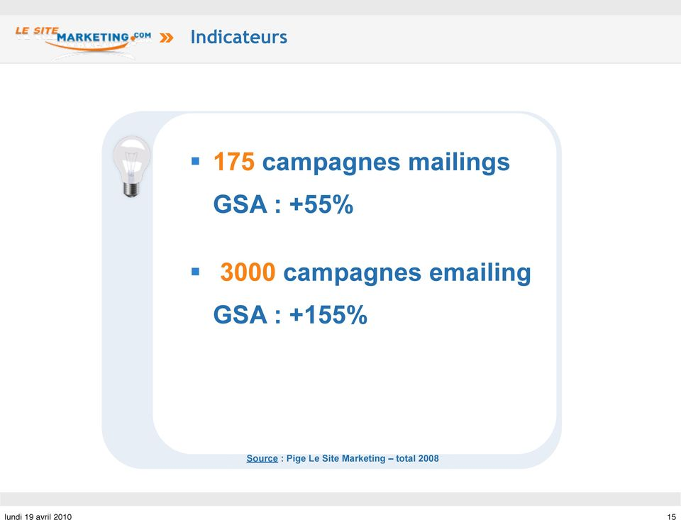 campagnes emailing GSA : +155%