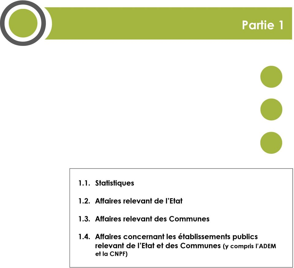 Affaires relevant des Communes 1.4.