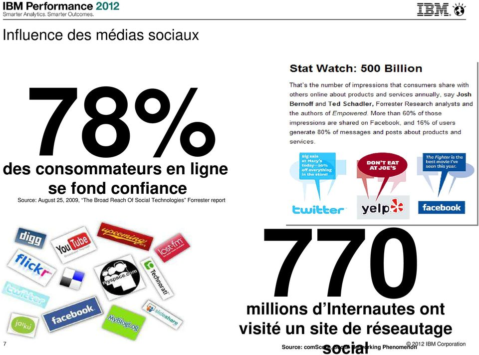 Technologies Forrester report 7 7 770 millions d Internautes ont