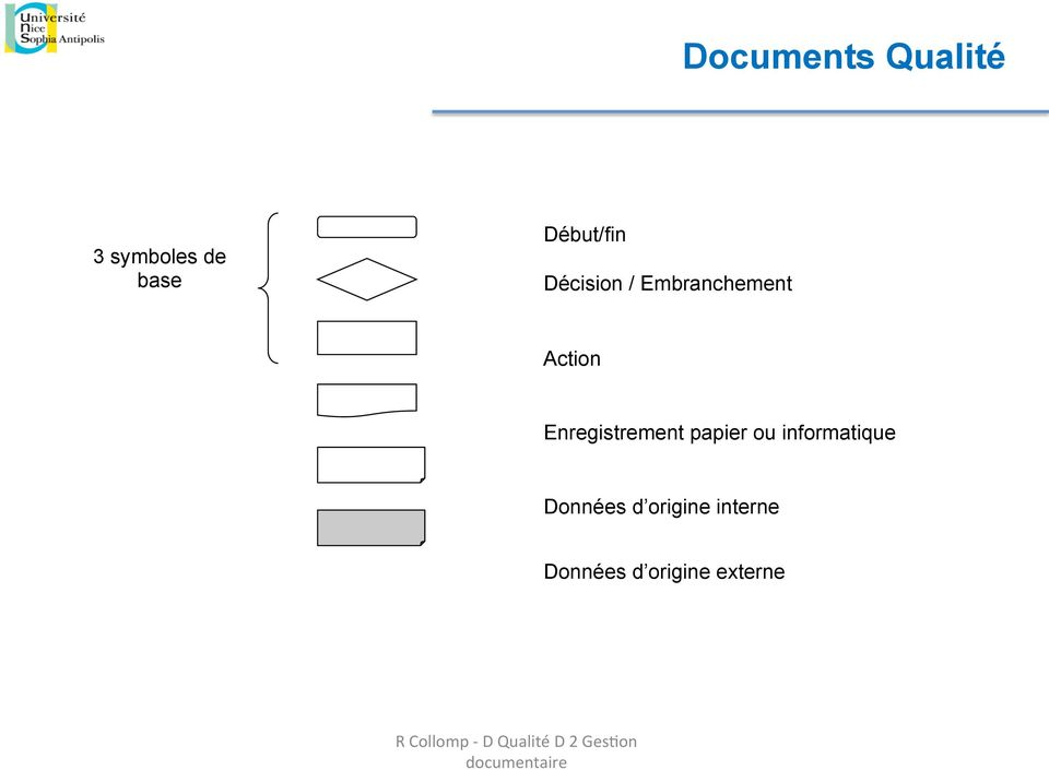 Enregistrement papier ou informatique