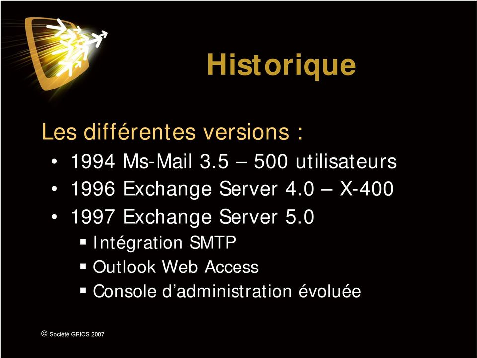 5 500 utilisateurs 1996 Exchange Server 4.