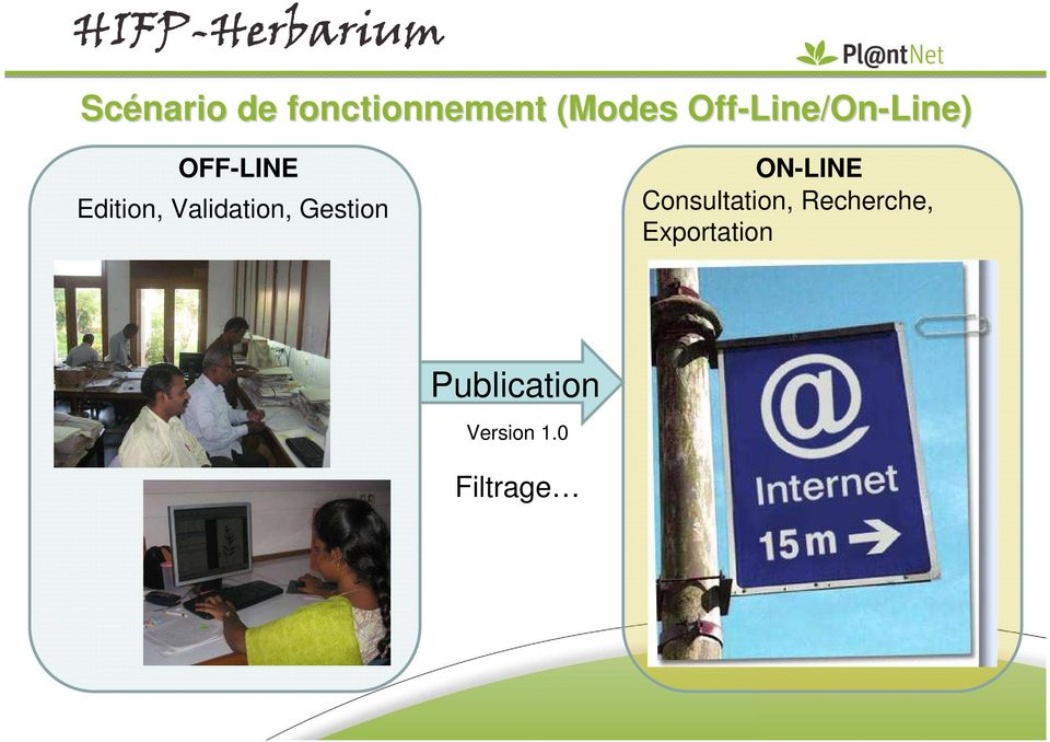 OFF-LINE Edition, Validation, Gestion ON-LINE