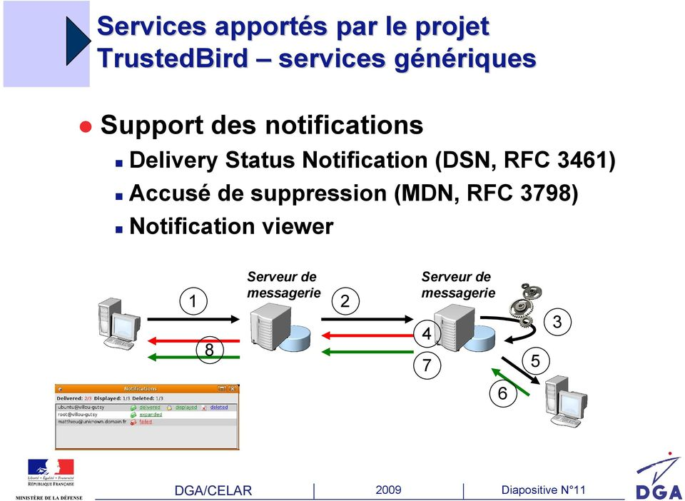 Accusé de suppression (MDN, RFC 3798) Notification viewer Serveur de