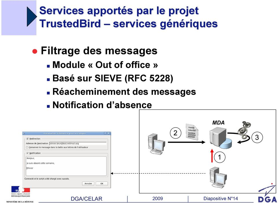 Réacheminement des messages Notification d absence 2 From:test