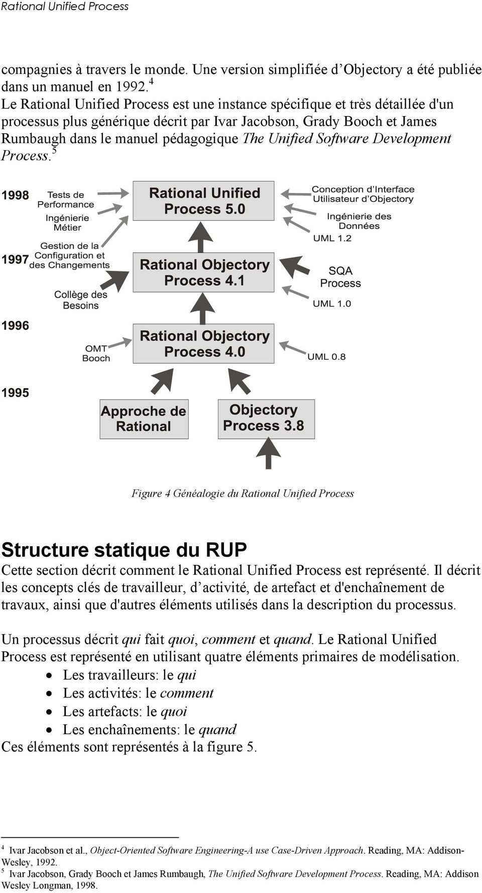 Unified Software Development Process. 5 Figure 4 Généalogie du Rational Unified Process Structure statique du RUP Cette section décrit comment le Rational Unified Process est représenté.