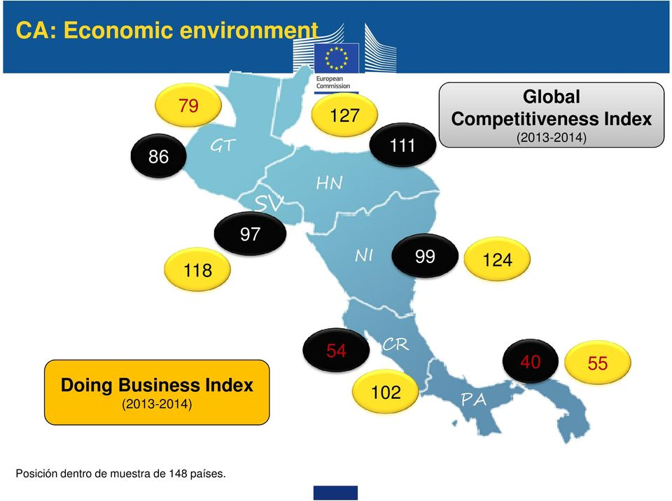 99 124 Doing Business Index (2013-2014) 54 CR 102