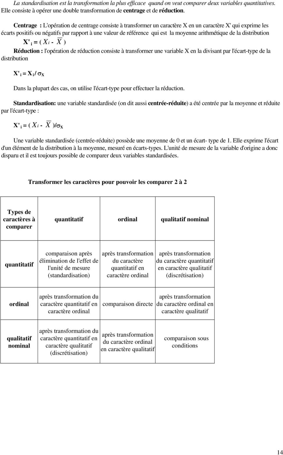 arithmétique de la distribution X' i = ( X i - X ) Réduction : l'opération de réduction consiste à transformer une variable X en la divisant par l'écart-type de la distribution X' i = X i / σ X Dans
