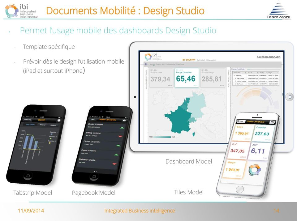 utilisation mobile (ipad et surtout iphone) Dashboard Model Tabstrip