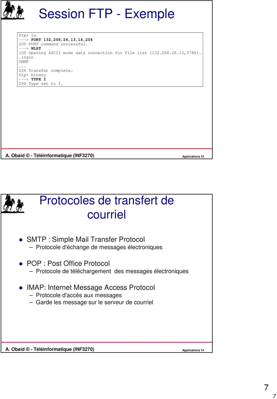 Obaid - Téléinformatique (INF3270) Applications 13 Protocoles de transfert de courriel SMTP : Simple Mail Transfer Protocol Protocole d'échange de messages électroniques
