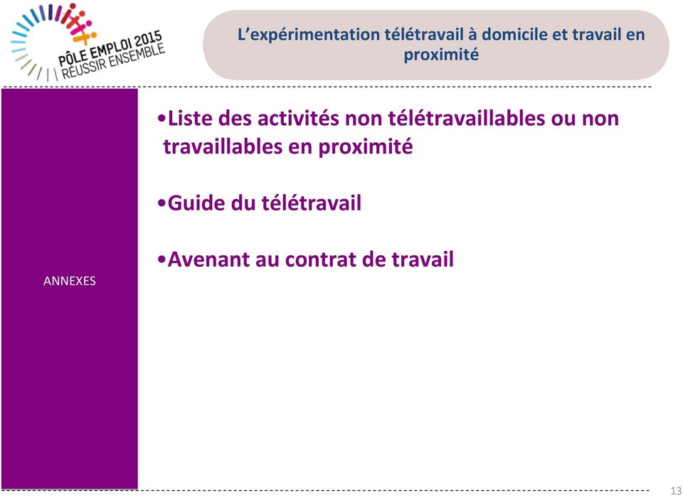 travaillables en Guide du