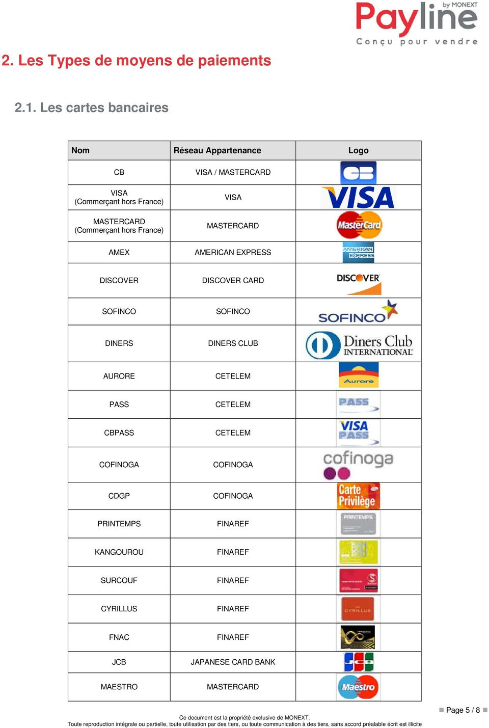 VISA / MASTERCARD VISA MASTERCARD AMEX AMERICAN EXPRESS DISCOVER DISCOVER CARD SOFINCO SOFINCO DINERS