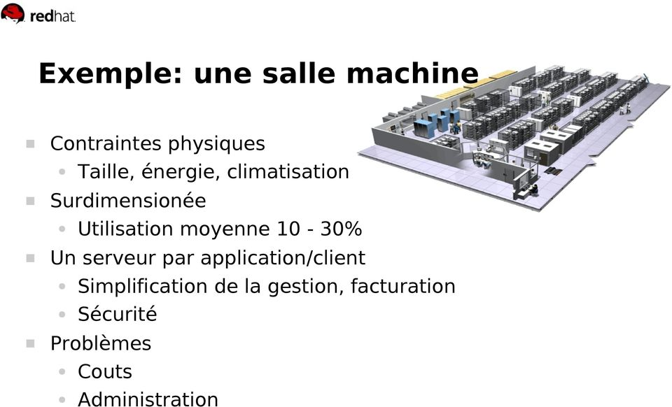 10-30% Un serveur par application/client Simplification de