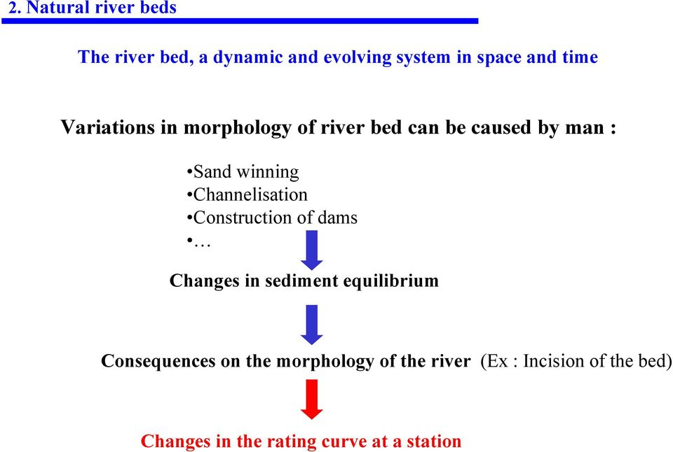 Channelisation Construction of dams Changes in sediment equilibrium Consequences on