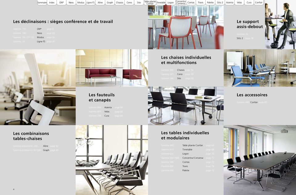 Les accessoires Gamme 440 page 85 Gamme 860 Asienta page 80 Gamme 850 Velas page 82 Gamme 249 Cura page 84 Les combinaisons tables-chaises Gamme polyvalente 230 Aline page 42 Gamme conférence 30 /