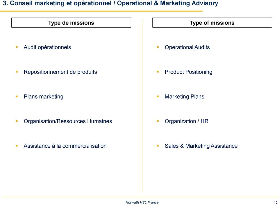 produits Product Positioning Plans marketing Marketing Plans Organisation/Ressources