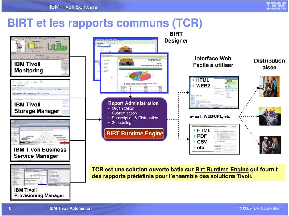 Distribution Scheduling e-mail, WEB/URL, etc IBM Tivoli Business Service Manager BIRT Runtime Engine HTML PDF CSV etc TCR est une