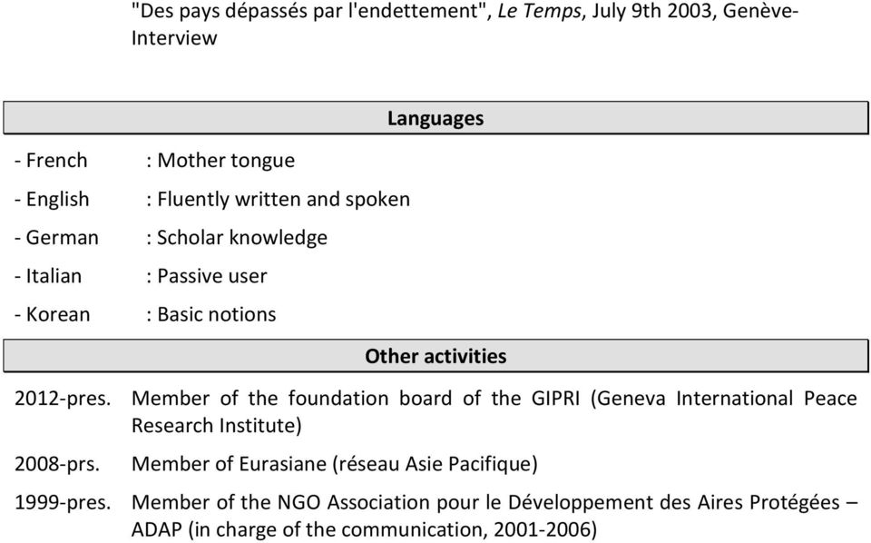 Member of the foundation board of the GIPRI (Geneva International Peace Research Institute) 2008-prs.