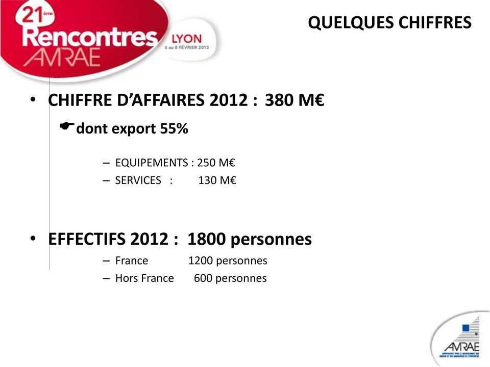 SERVICES : 130 M EFFECTIFS 2012 : 1800