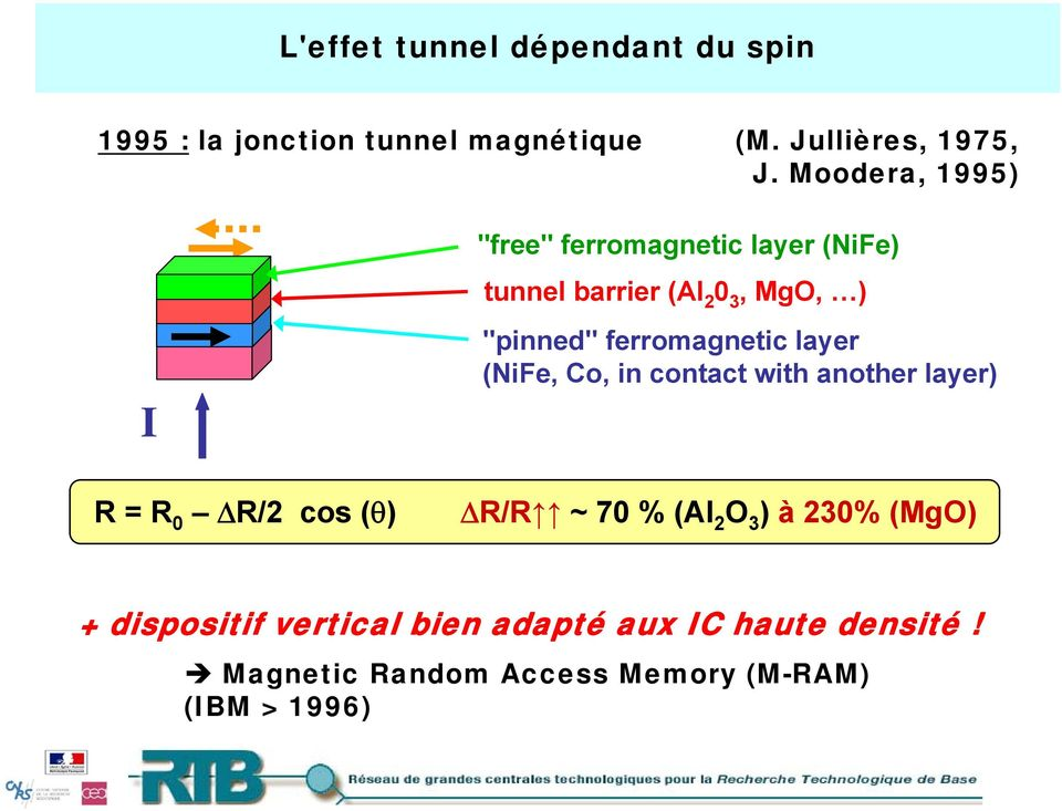 ") ""pinned"" ferromagnetic layer (NiFe, Co, in contact with another layer) R/R ~ 70 % (Al 2 O 3 ) à 230%"