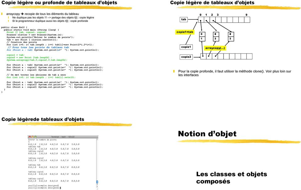 "tab, copie1, copie2; Scanner clavier = new Scanner(System.in); System.out.println(""Entrer le nombre de points""); tab = new Point [ clavier.nextint()]; // Creation des points for (int i=0; i< tab."