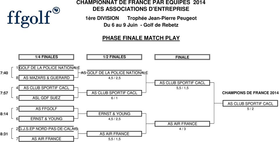 SPORTIF CACL CHAMPIONS DE FRANCE 2014 5 ASL GDF SUEZ 6 / 1 AS CLUB SPORTIF CACL 3 AS FFGOLF 5 / 2 8:14 ERNST &
