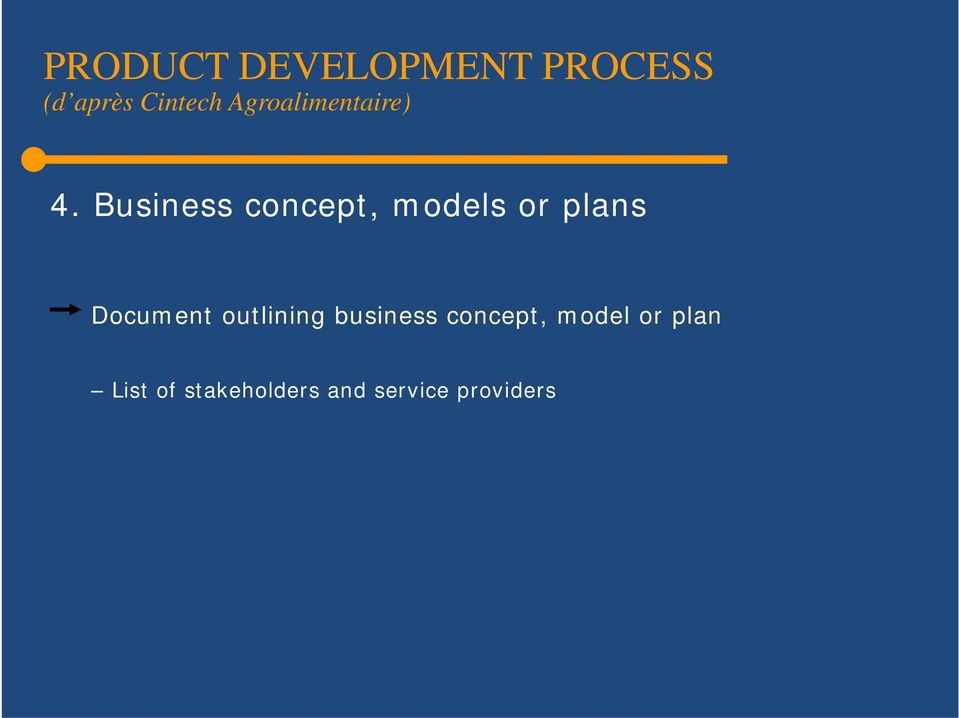 Business concept, models or plans Document