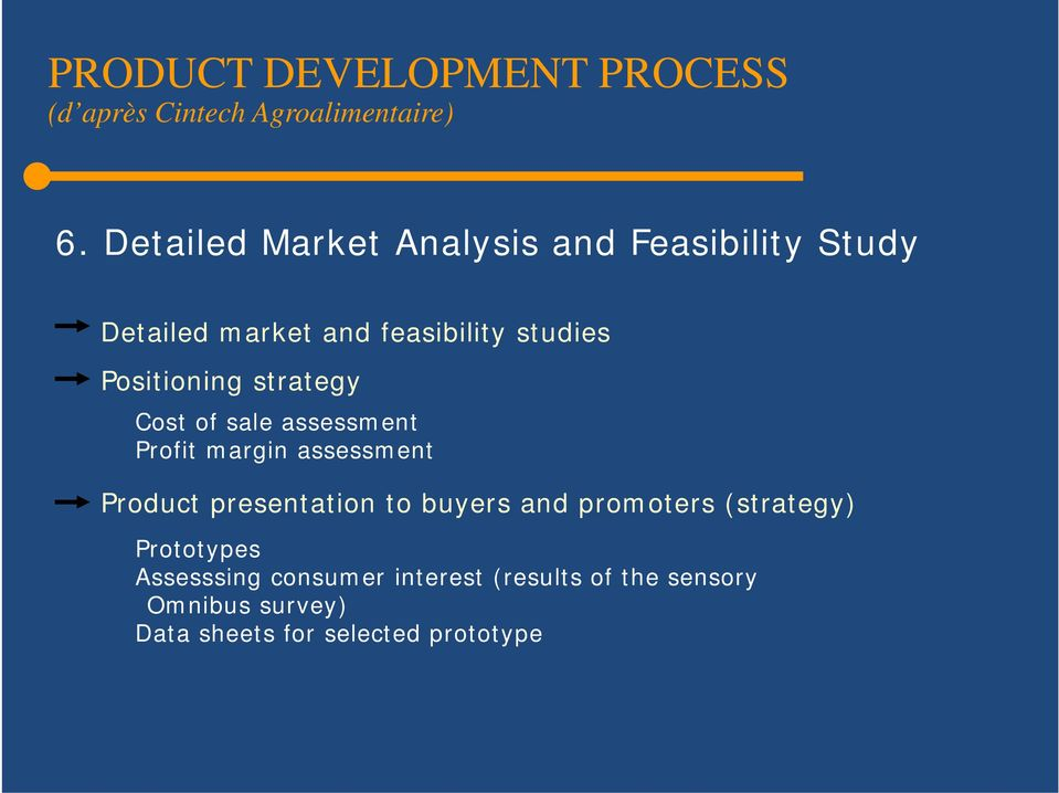 Positioning strategy Cost of sale assessment Profit margin assessment Product presentation to