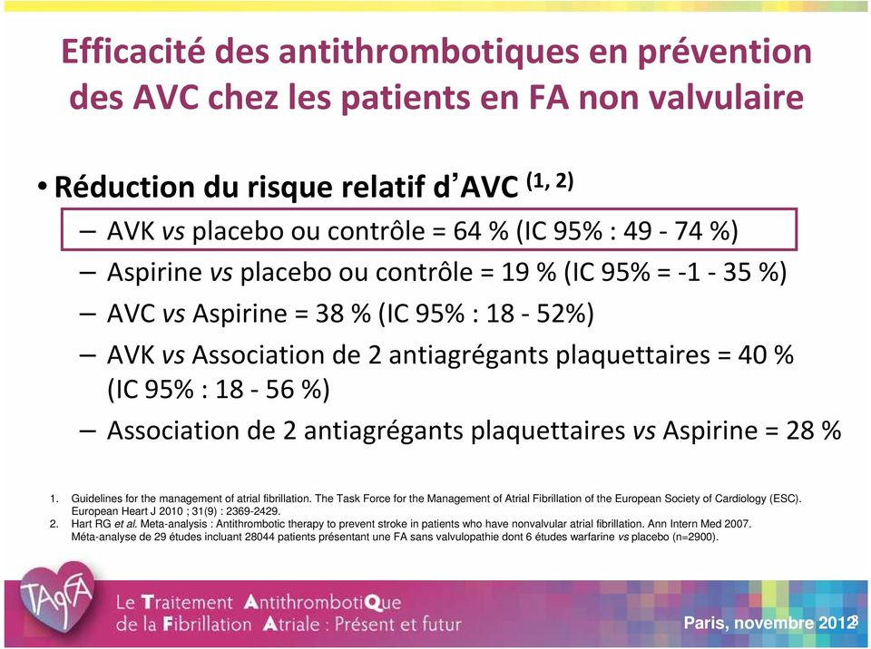 plaquettaires vs Aspirine = 28 % 1. Guidelines for the management of atrial fibrillation. The Task Force for the Management of Atrial Fibrillation of the European Society of Cardiology (ESC).