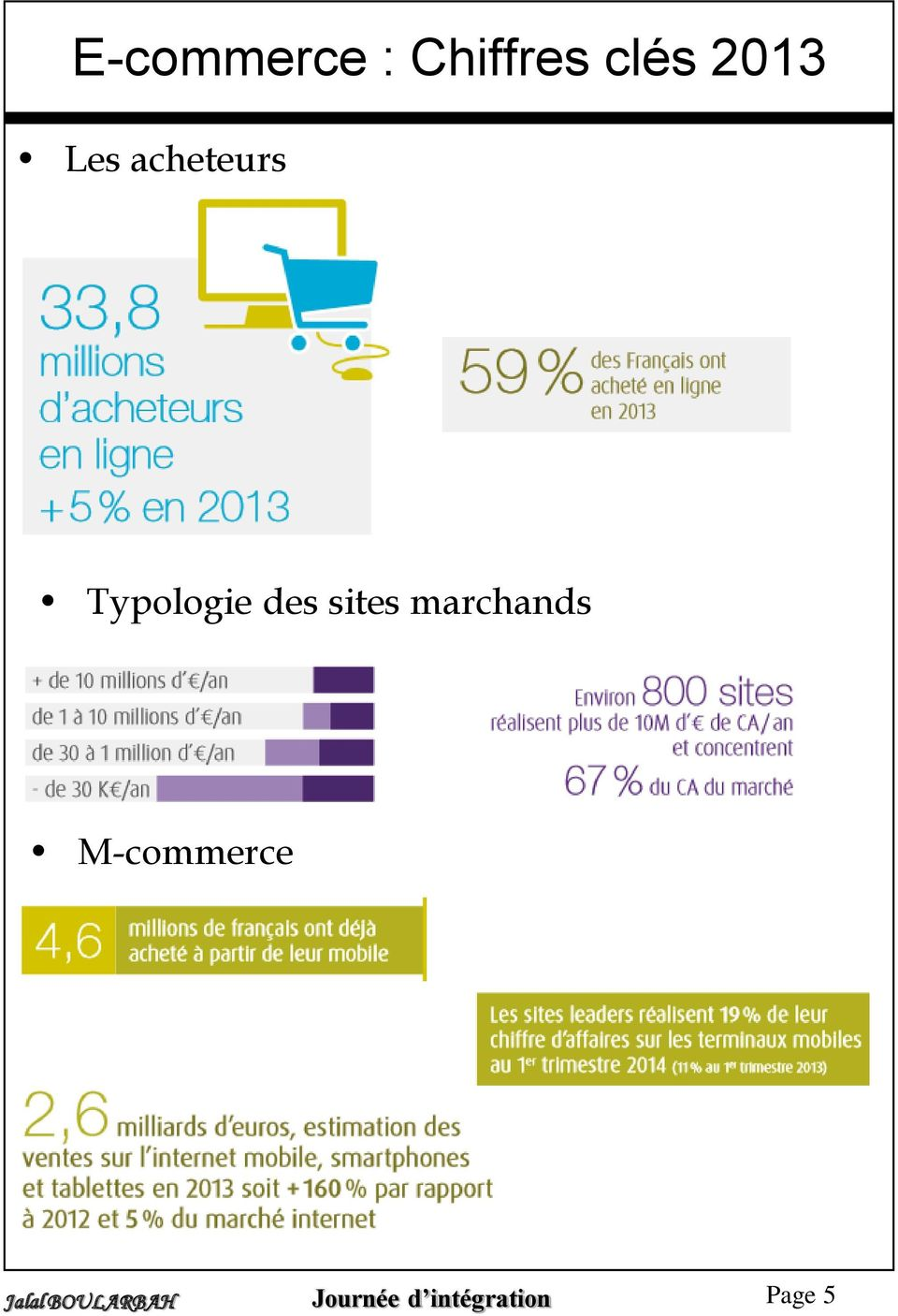 Typologie des sites