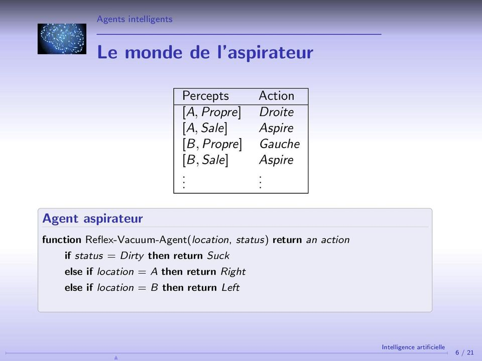 Agent aspirateur function Reflex-Vacuum-Agent(location, status) return an