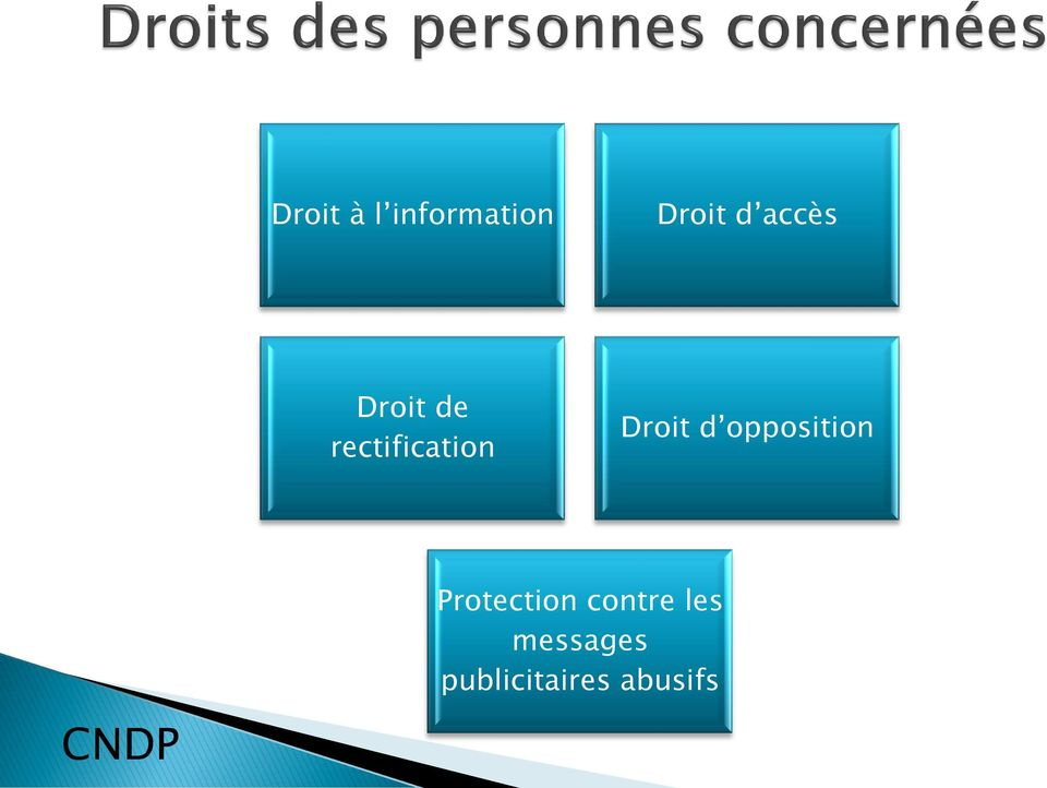 Droit d opposition Protection