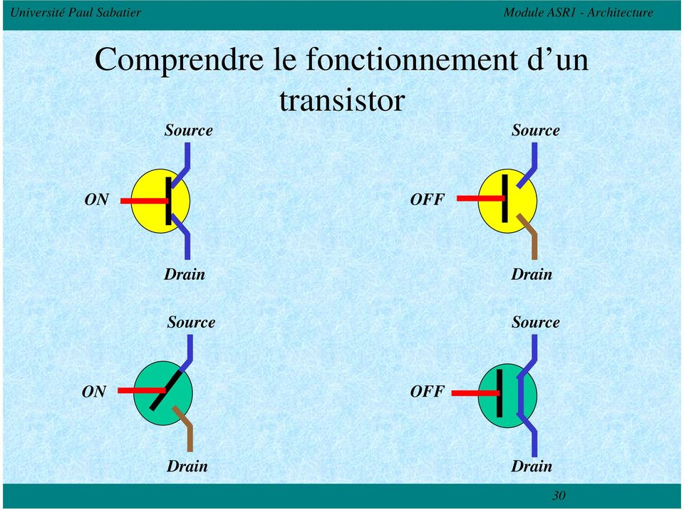 transistor Source Source ON OFF