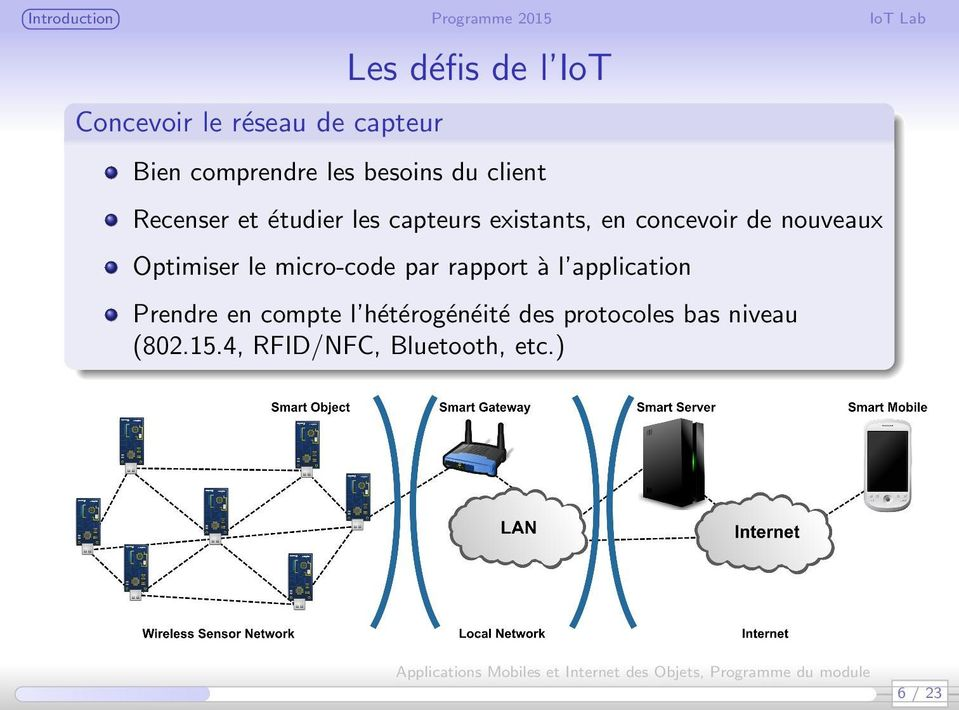 Optimiser le micro-code par rapport à l application Prendre en compte l